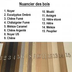 Nuancier des bois